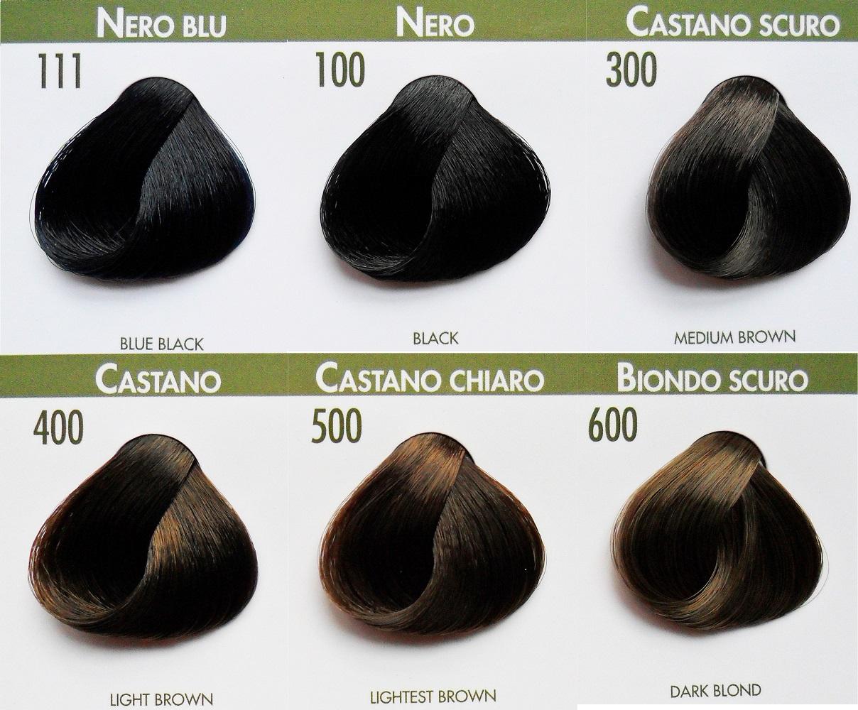 Cartella colori tinte capelli